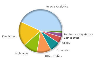 outils stats
